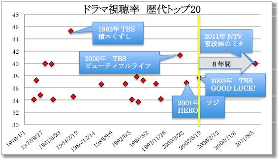 スクリーンショット 2012-12-29 18.04.55