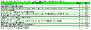 スクリーンショット 2013-06-07 12.14.15